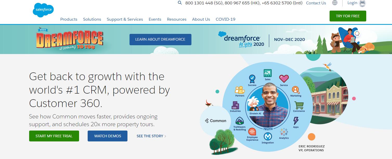 Salesforce CRM Tool, Softvire Australia