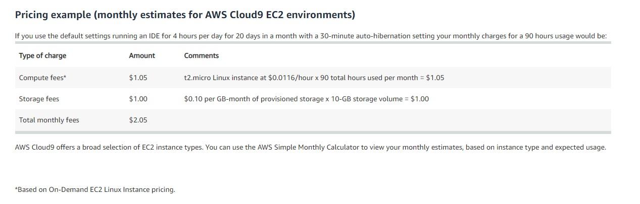 aws cloud9 pricing