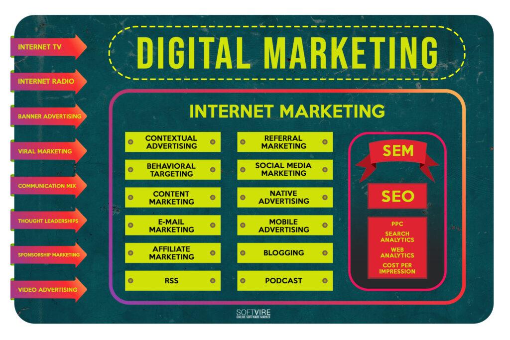 Digital-Marketing-and-SEO